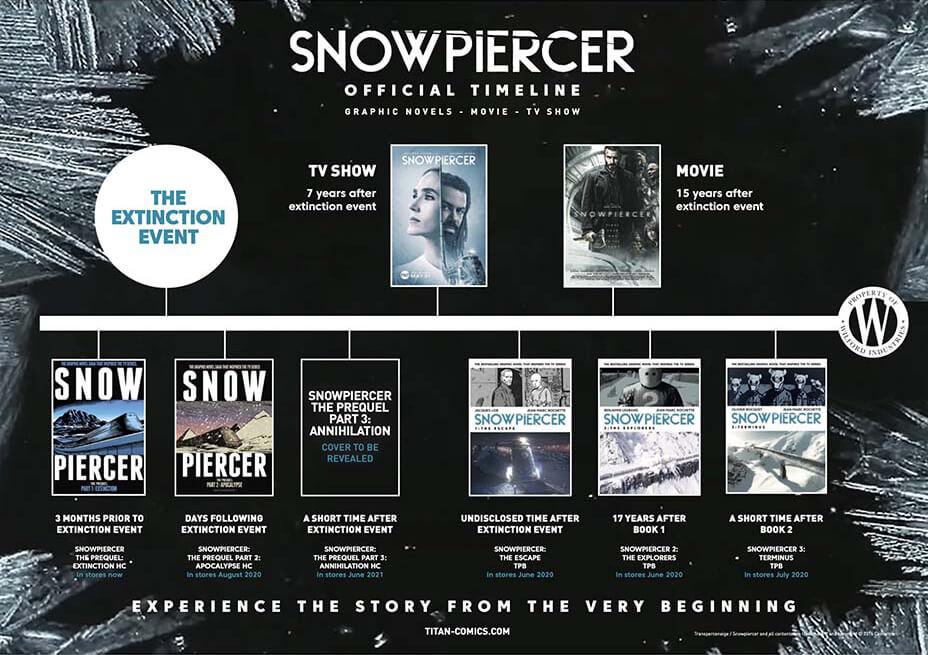Snowpiecer: la Timeline Ufficiale ci mostra i Collegamenti tra le Serie TV e i Film